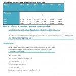 Осушитель воздуха FAIRLAND DH120 5,0 л/ч